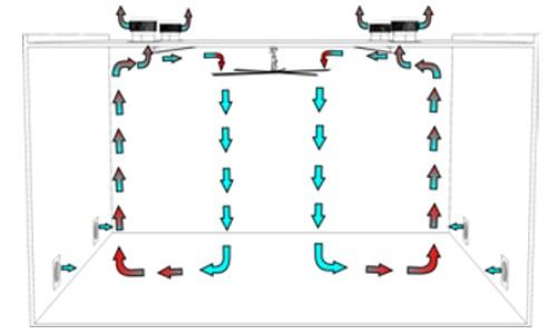 ventilationdiagram